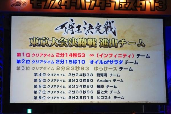 フェスタ'13東京大会予選結果