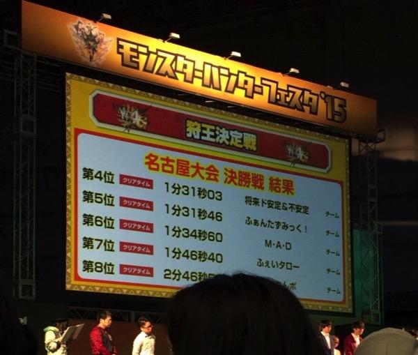 名古屋狩王決勝2